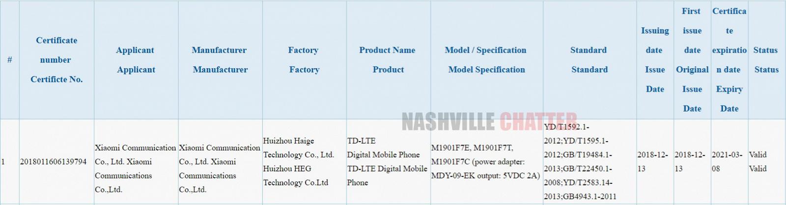 Certificación eC China Xiaomi Redmi 7