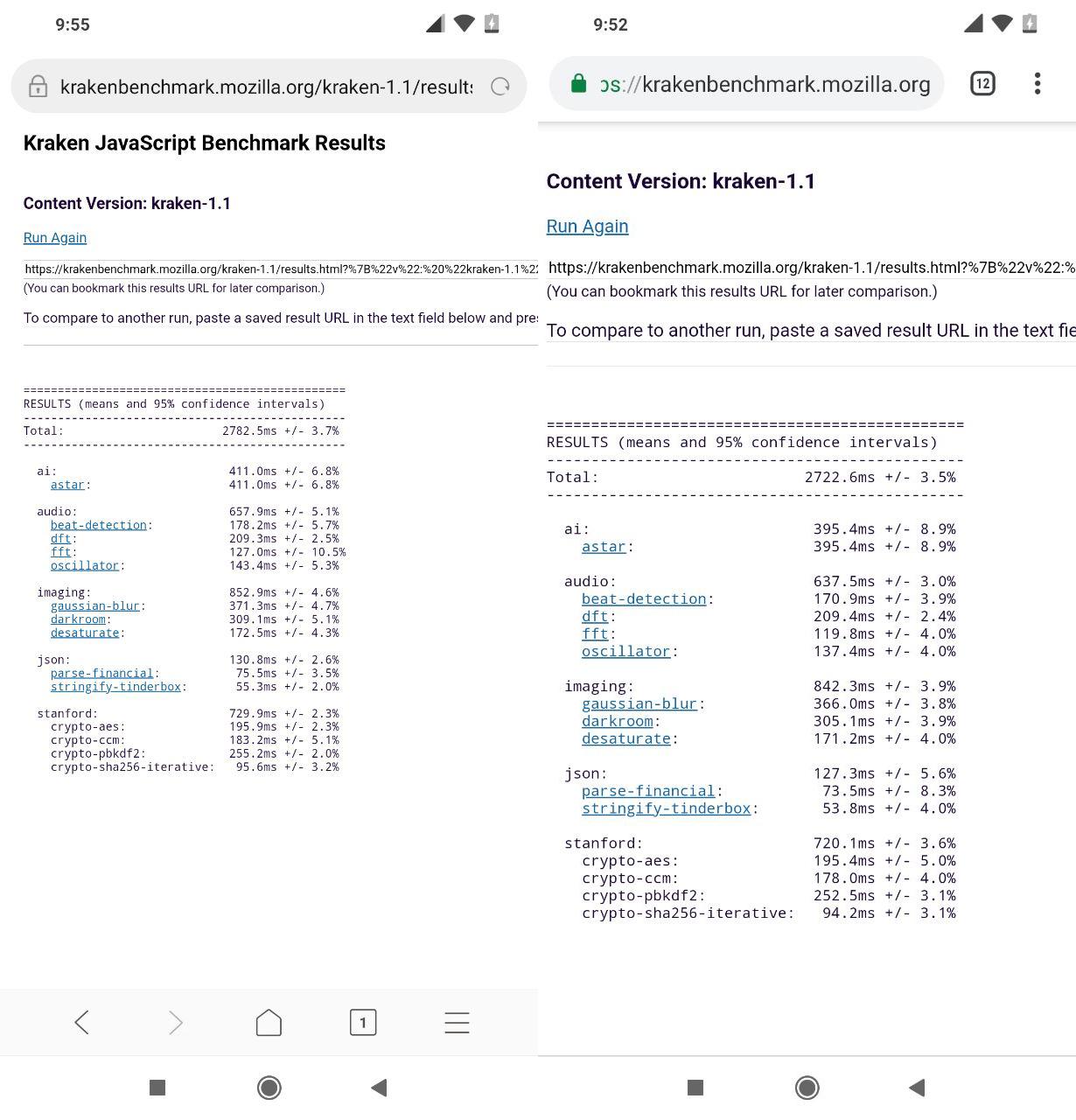 Prueba Mozilla Kraken con Xiaomi Mint Browser Noticias Xiaomi Adictos