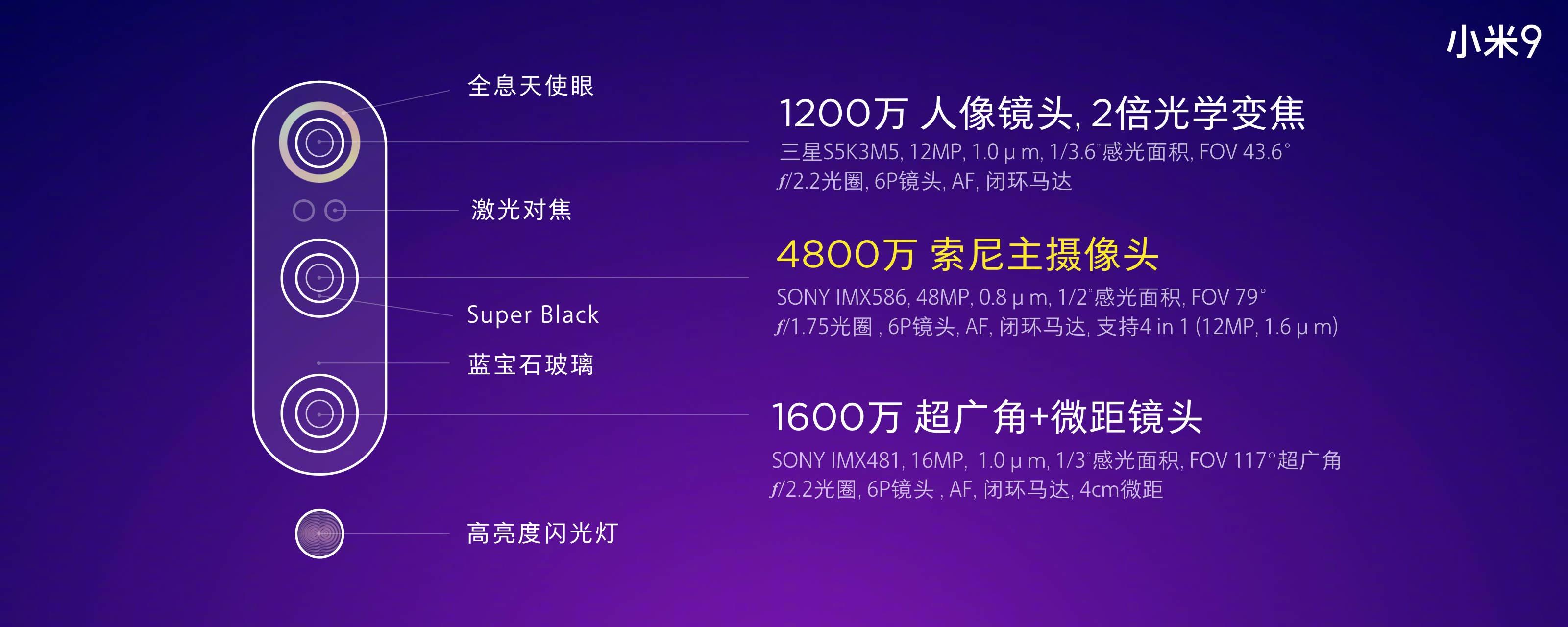 Xiaomi Mi 9 características y precio noticias xiaomi adictos xiaomiadictos