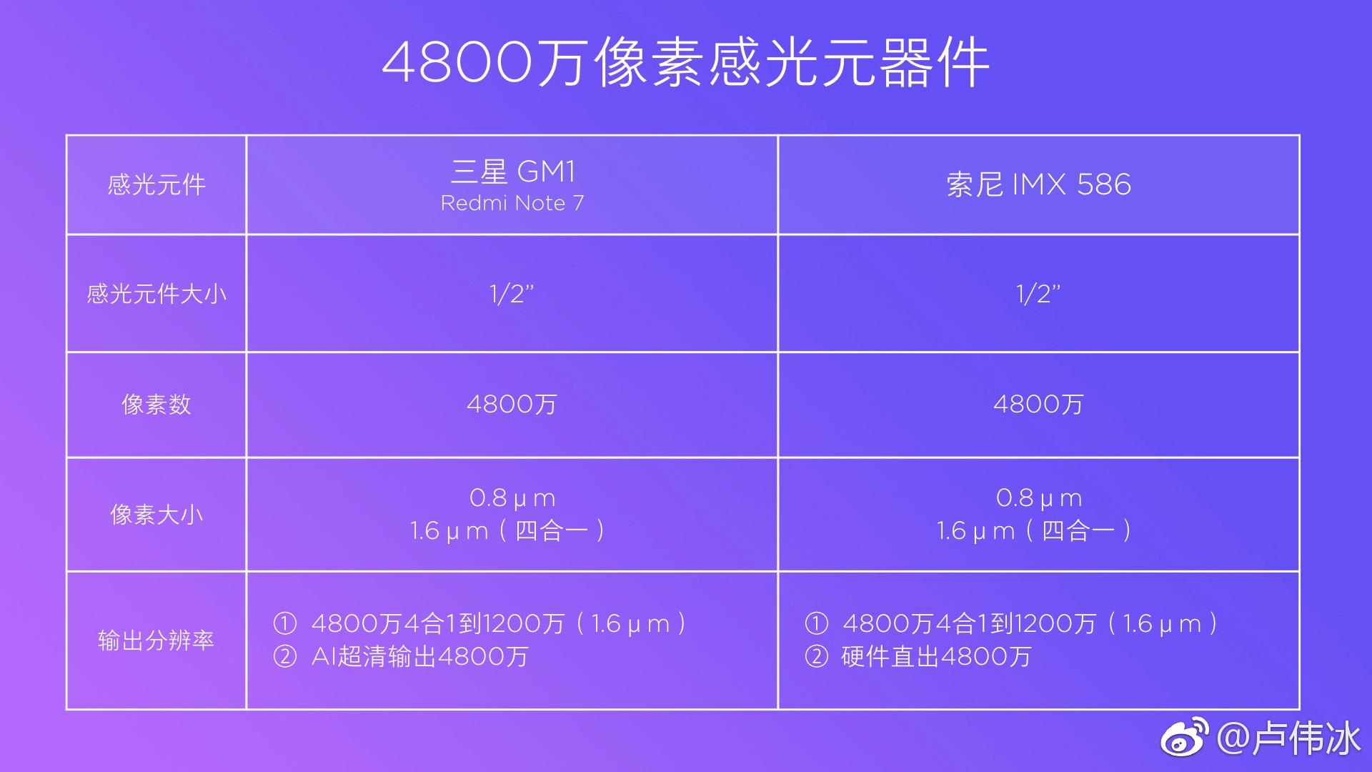 Redmi note 7 pro características lanzamiento y precio noticias xiaomi adictos xiaomiadictos