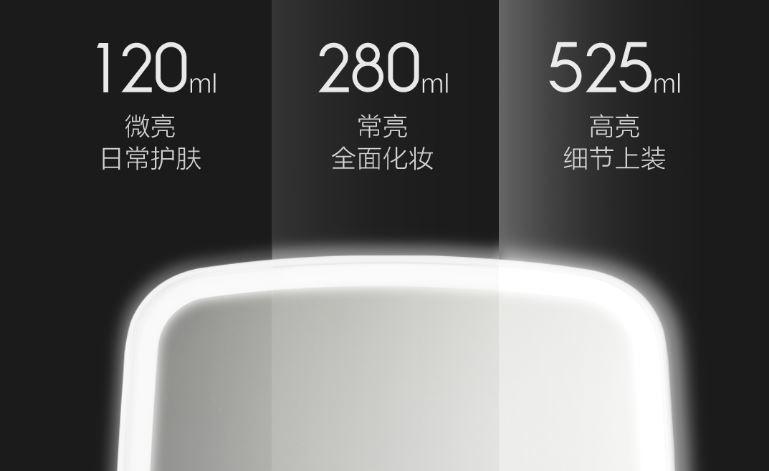 Un nuevo Pendrive Dual USB-A/C, un espejo retroiluminado y una sandwichera multiusos, tres nuevos productos que Xiaomi lanza a la venta a través de su plataforma Youpin. Noticias Xiaomi Adictos
