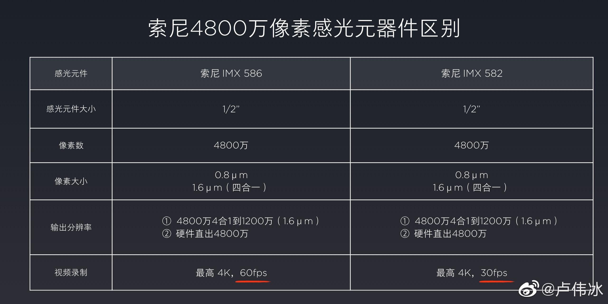 Diferencias Redmi K20 y Redmi K20 Pro. Características y precio. Noticias Xiaomi Adictos