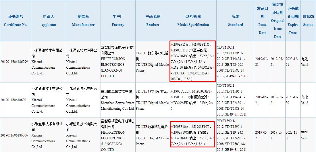 Redmi K20 y K20 Pro tras su poso por la unidad certificadora 3C de China. Noticias Xiaomi Adictos.