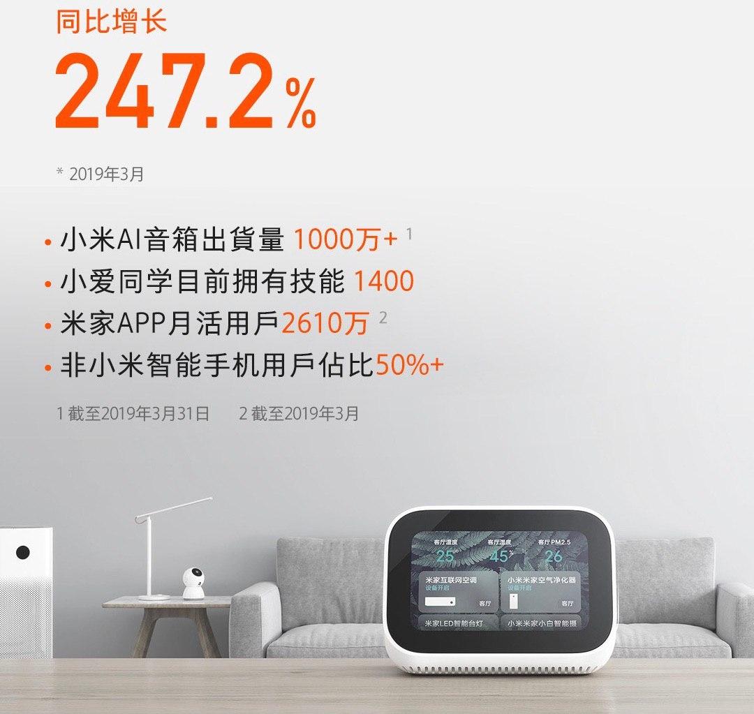 Noticias Xiaomi Adictos