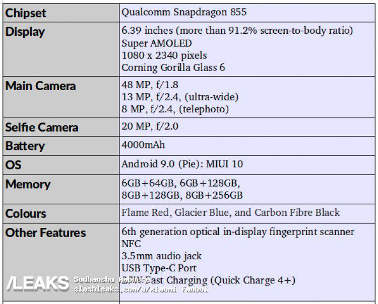 Redmi K20 características, especificaciones y precio del buque insignia de la submarca de Xiaomi. Noticias Xiaomi Adictos