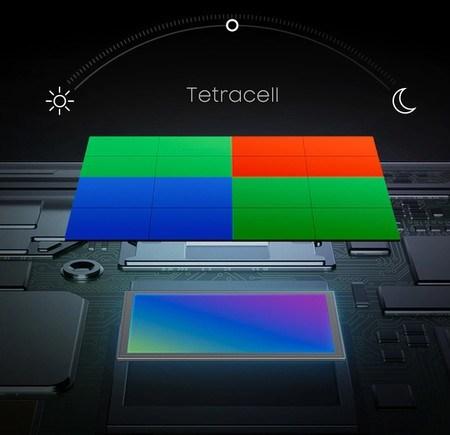 Tecnología TETRACELL de Samsung (Combina 4 píxeles en uno). Noticias Xiaomi Adictos