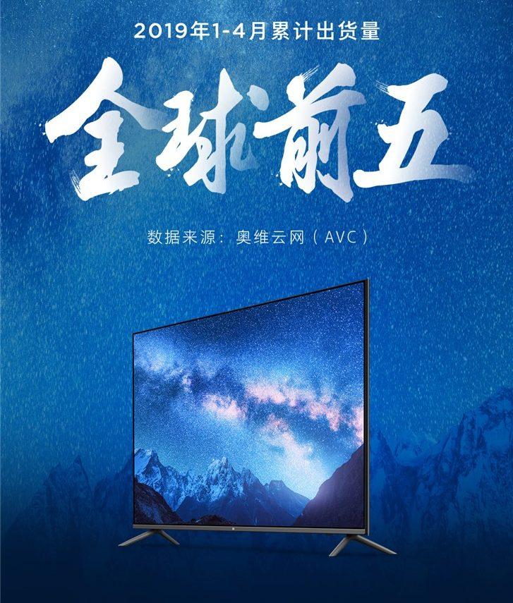 Xiaomi mantiene como lider en venta de televisores Smart TV durante 6 meses de forma consecutiva. Noticias Xiaomi Adictos