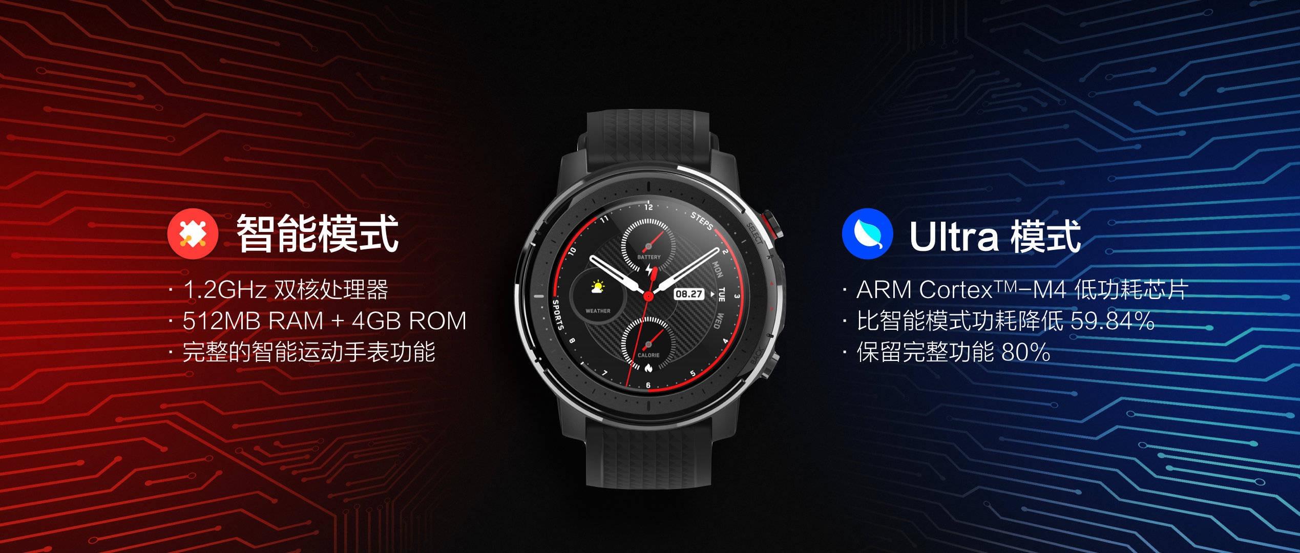 Amazfit Smart Sports Watch 3, características, precio y especificaciones. Noticias Xiaomi Adictos