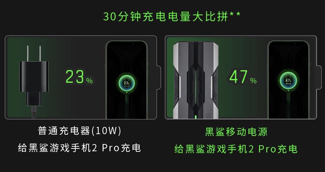 Nueva Power Bank de Black Shark, marca gaming de Xiaomi. Noticias Xiaomi Adictos