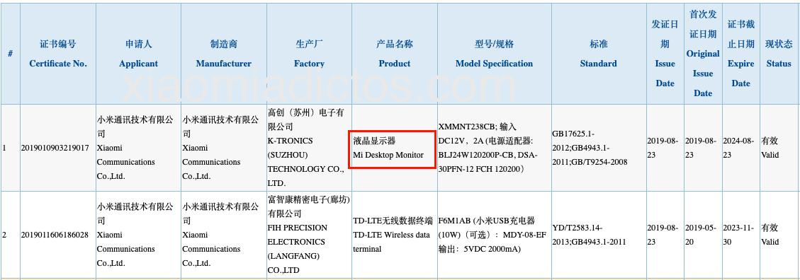 Certificación XiaomiMi Desktop Monitor, características, especificaciones, precio. Noticias Xiaomi Adictos