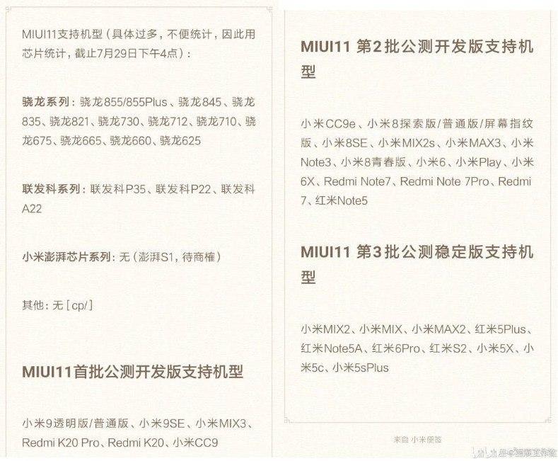 Se filtra el orden de llegada de MIUI 11. Noticias Xiaomi Adictos