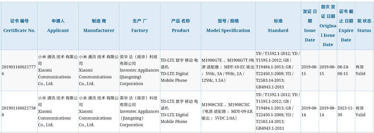 Redmi Note 8 se filtra en TENAA y 3C. Noticias Xiaomi Adictos