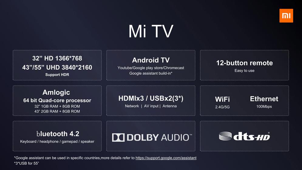 Xiaomi Mi TV 32, 43, 55 características, precio, especificaciones, comprar. Noticias Xiaomi Adictos