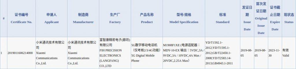 Certificación 3C (CCC) del M1908F1XE, supuesto Xiaomi Mi Mix 4. Noticias Xiaomi Adictos