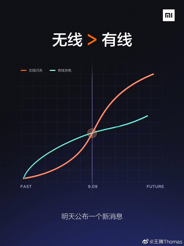 Nueva carga inalámbrica de Xiaomi. Noticias Xiaomi Adictos
