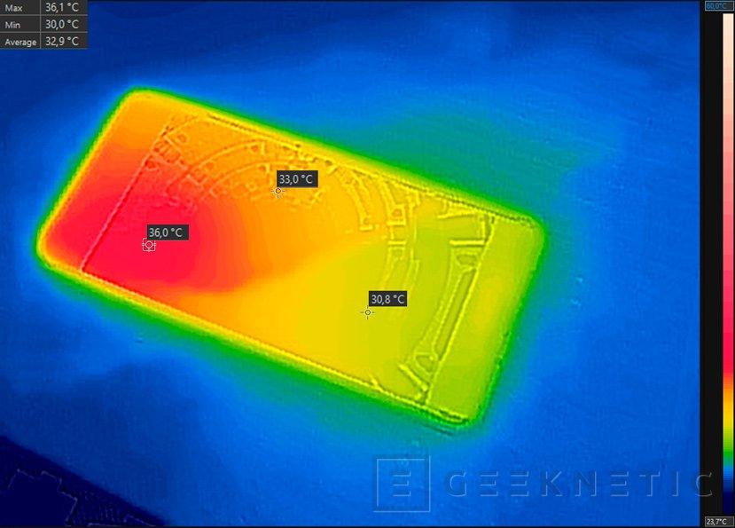 Mapa de calor del Huawei P30 Pro. Noticias Xiaomi Adictos