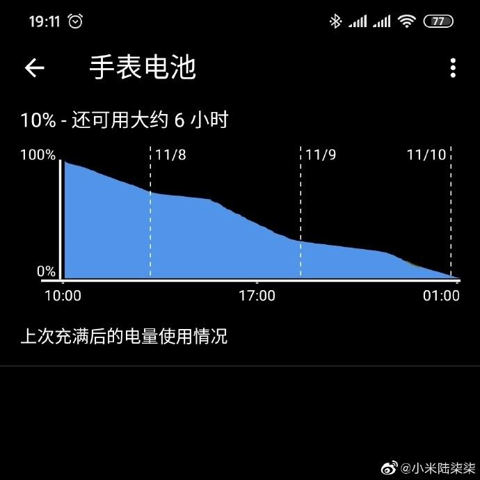 La autonomía del nuevo Xiaomi Mi Watch supera con creces las 36 horas hasta las 60. Noticias Xiaomi Adictos