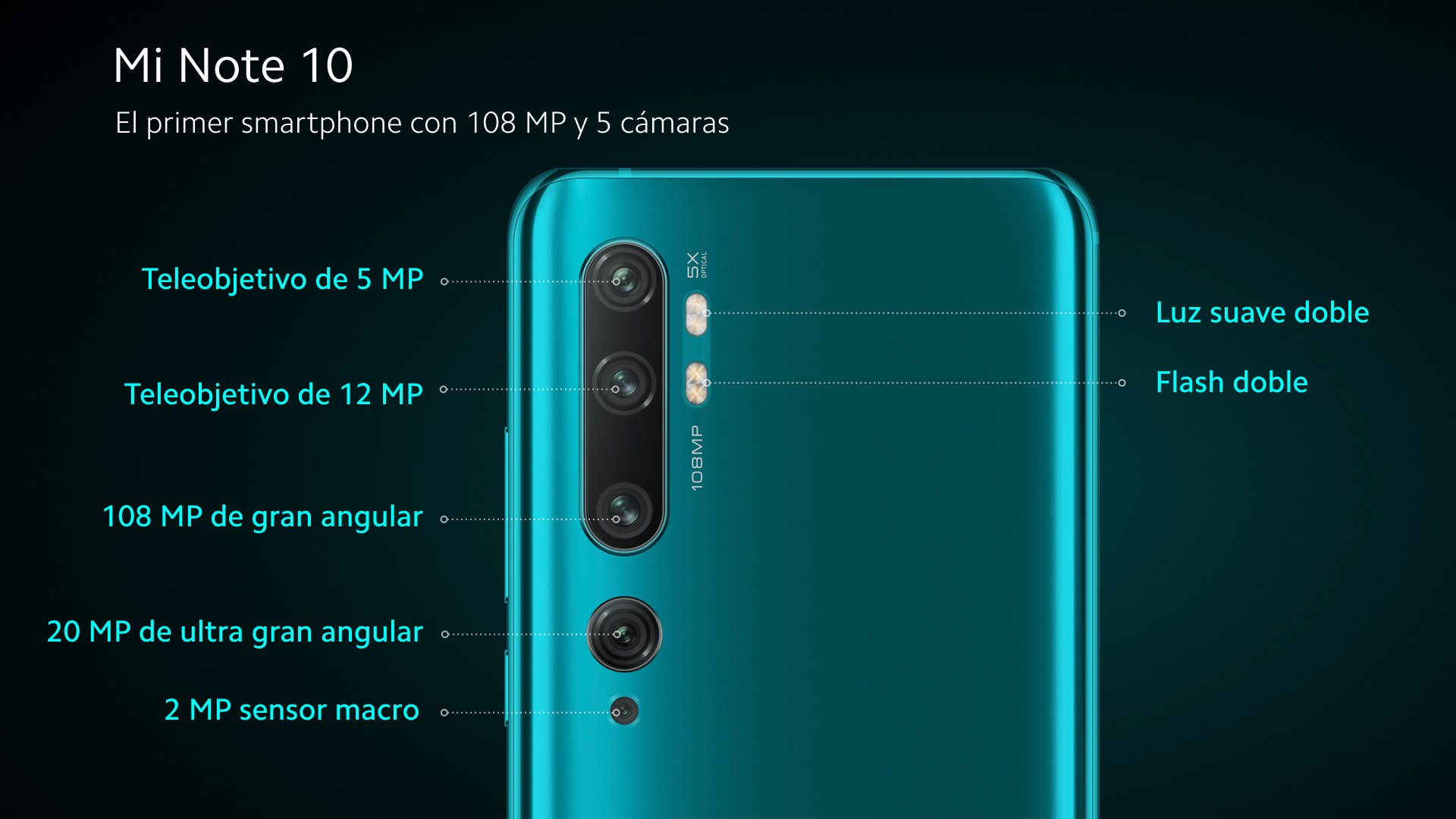 Xiaomi Mi Note 10 and Mi Note 10 Pro, features, specifications, differences and price. Xiaomi Addicted News