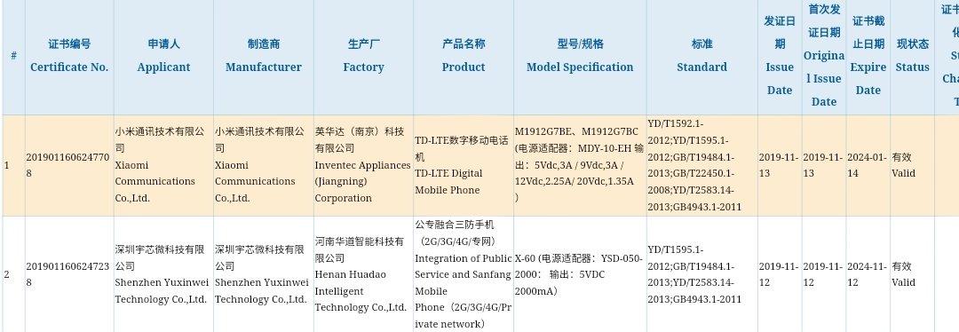El supuesto POCOPHONE F2 aparece listado en la 3C de China. Noticias Xiaomi Adictos