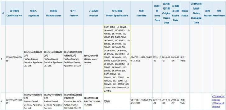Xiaomi estaría a punto de lanzarse al mercado de los calentadores de agua eléctricos. Noticias Xiaomi Adictos
