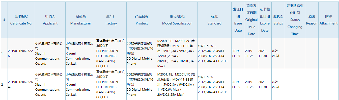 El esperado Xiaomi Mi 10 podría llegar con una espectacular batería de 4.500mAh capaz de cargarse en apenas 35 minutos . Noticias Xiaomi Adictos