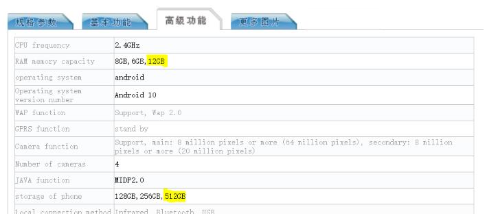 Los 12GB de RAM y 512GB de almacenamiento llegan al Redmi K30 5G. Noticias Xiaomi Adictos
