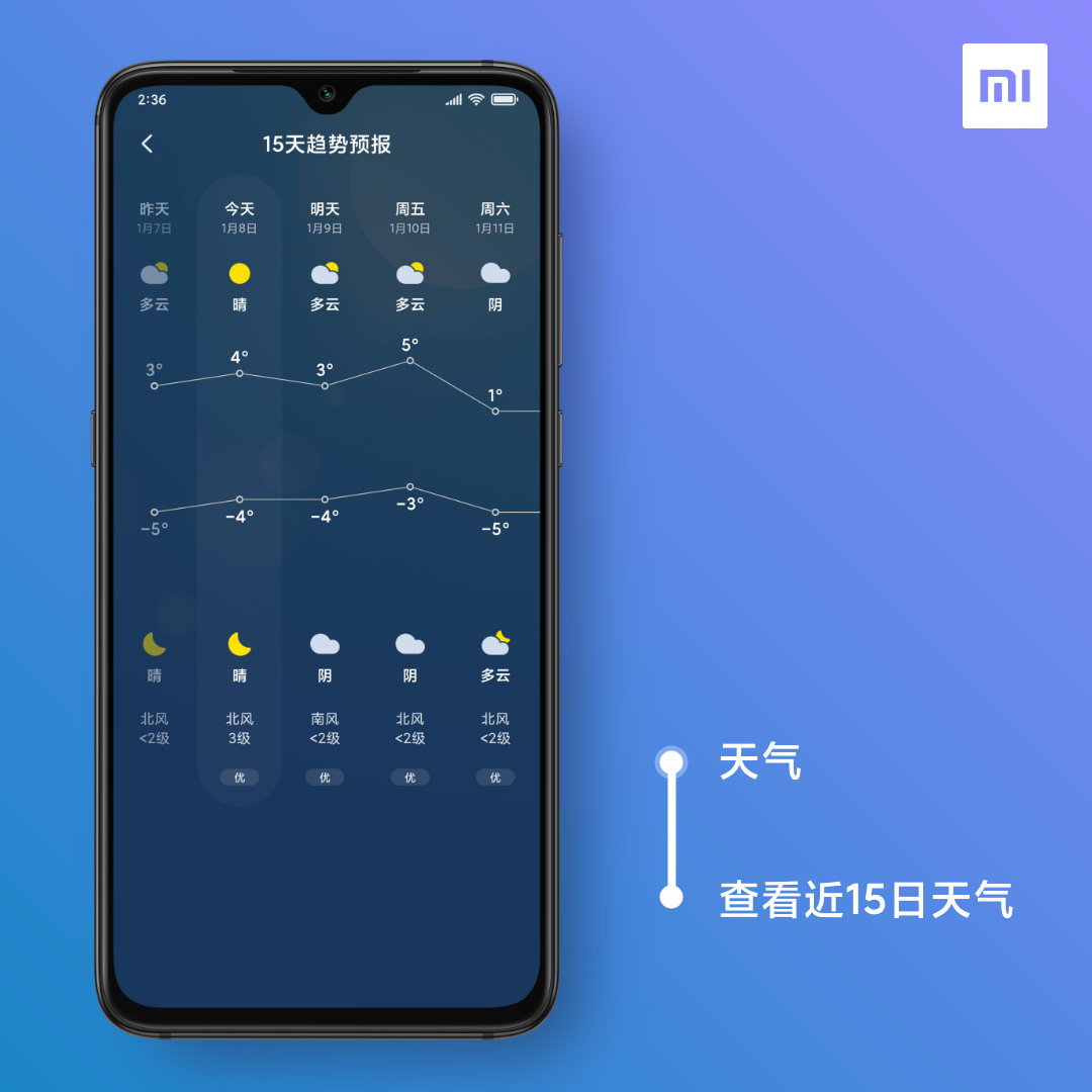 MIUI 11 nos permitirá modificar el tamaño de los iconos y añade una nueva interfaz al pronóstico del tiempo para los próximos 15 días. Noticias Xiaomi Adictos