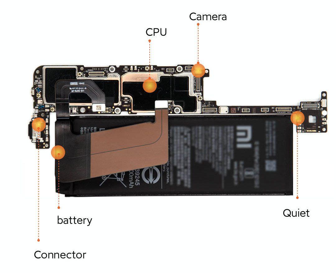 Sistema de refrigeración inteligente del Xiaomi Mi 10. Noticias Xiaomi Adictos