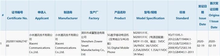 A new certification shows us a Redmi K30 Pro with better features than the Xiaomi Mi 10 and more power than the Xiaomi Mi 10 Pro