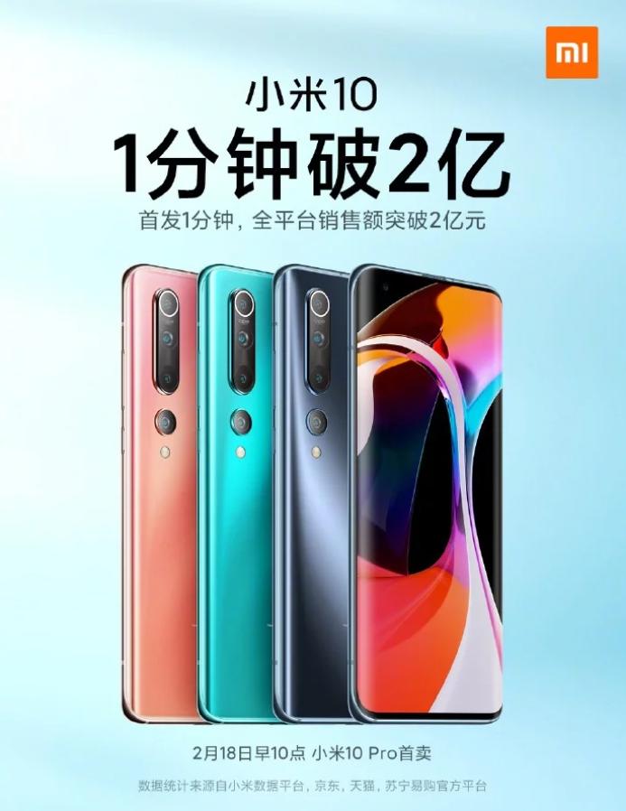 El nuevo Xiaomi Mi 10 se convierte en todo un éxito y agota sus primeras existencias en apenas 1 minuto. Noticias Xiaomi Adictos