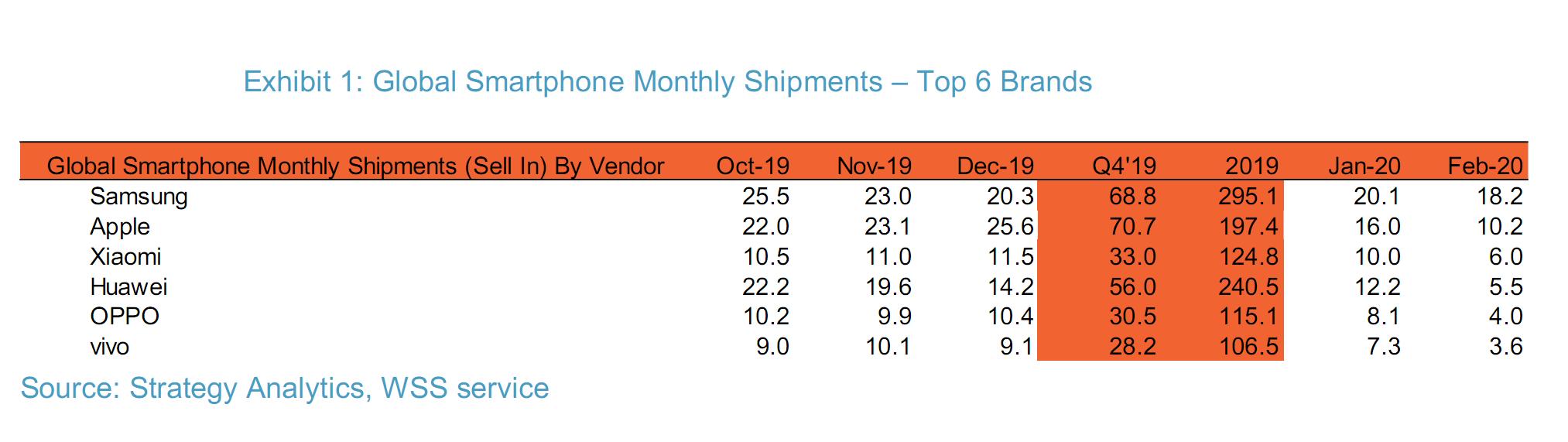 Xiaomi supera por primera vez a Huawei. Noticias Xiaomi Adictos