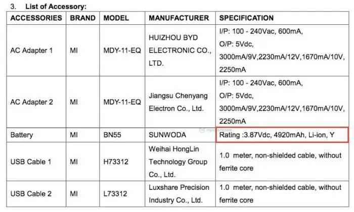 El Redmi Note 9 Pro contará con una amplia batería de 5.000mAh con carga rápida de 30W. Noticias Xiaomi Adictos