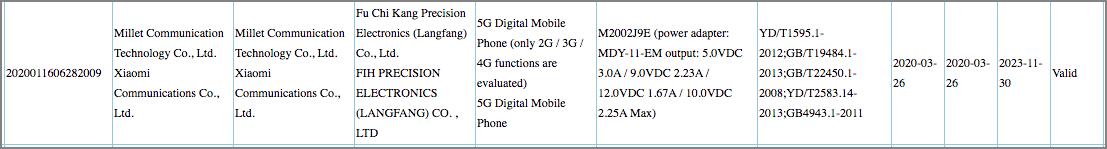 La serie Redmi Note 9 también contará con un nuevo modelo equipado con 5G. Noticias Xiaomi Adictos