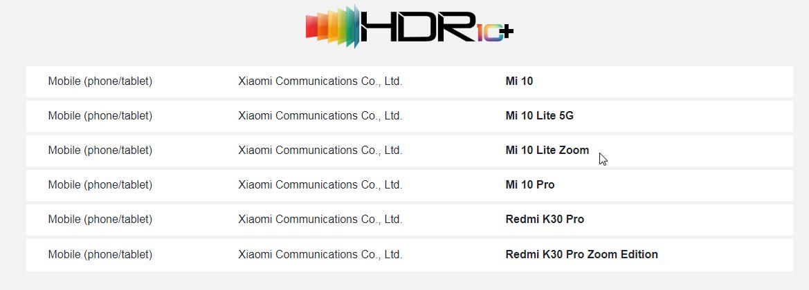 Estos son los únicos dispositivos Xiaomi y Redmi que cuentan con soporte HDR10+. Noticias Xiaomi Adictos
