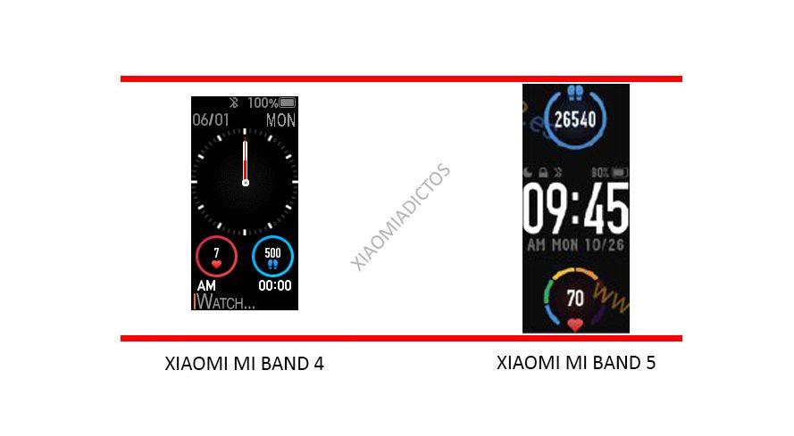 La Xiaomi Mi Band 5 crecerá en tamaño de pantalla pero mantendrá el mismo diseño, aquí las pruebas