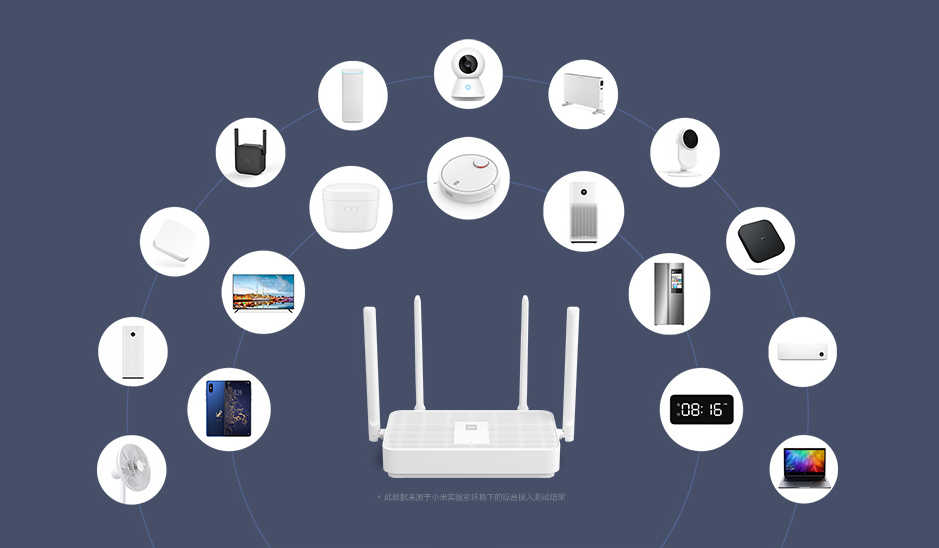 Xiaomi Mi Router IR1200G, a new and economical router capable of reaching 1,167Mbps