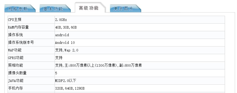El nuevo Redmi 9 contará con una variante de 6GB de RAM y 128GB de almacenamiento. Noticias Xiaomi Adictos