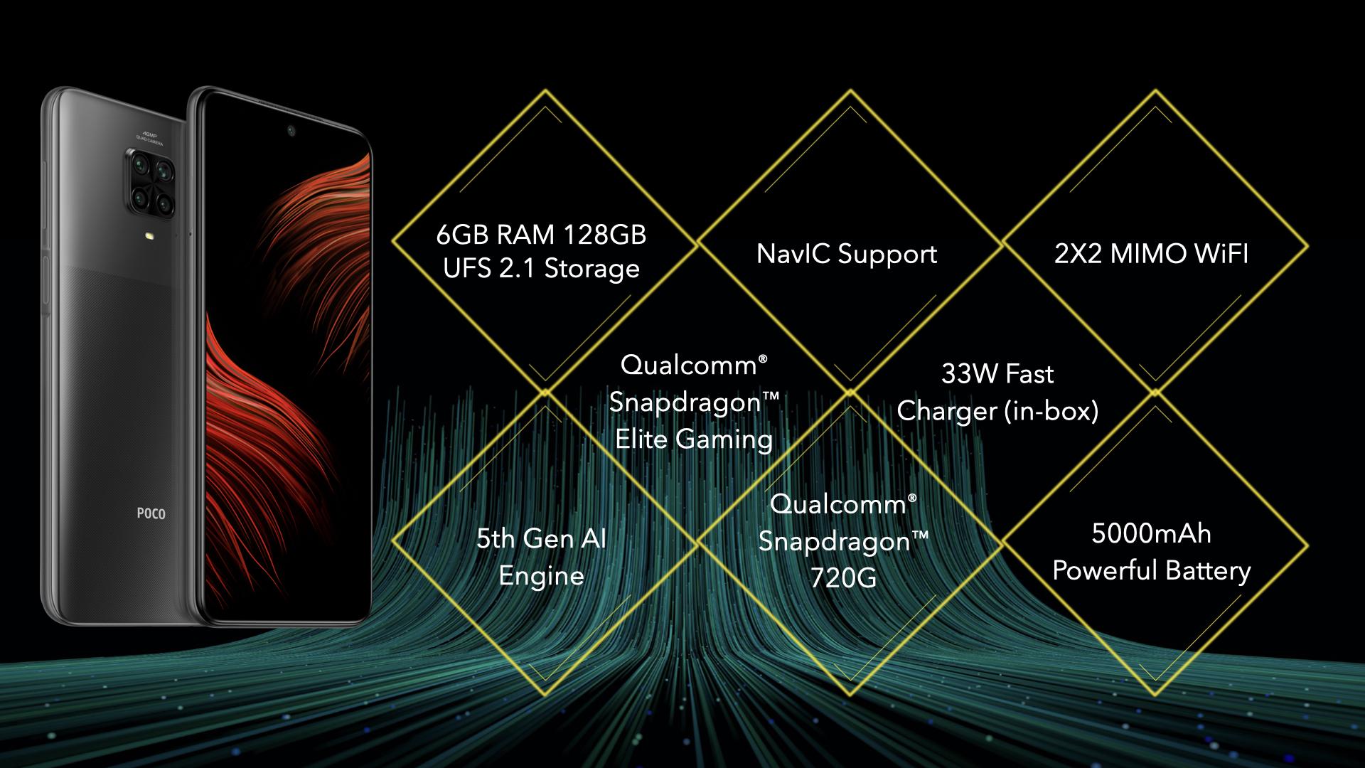 Xiaomi POCO M2 Pro, características, precio ficha técnica y fecha. Noticias Xiaomi Adictos