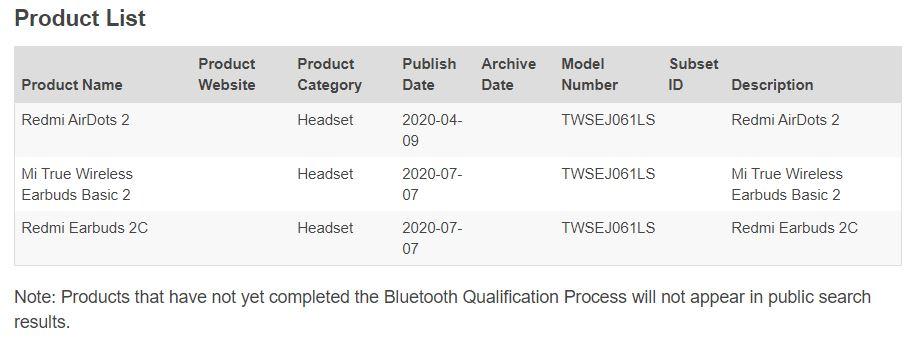 Los nuevos auriculares inalámbricos Redmi AirDots 2 ya están de camino. Noticias Xiaomi Adictos