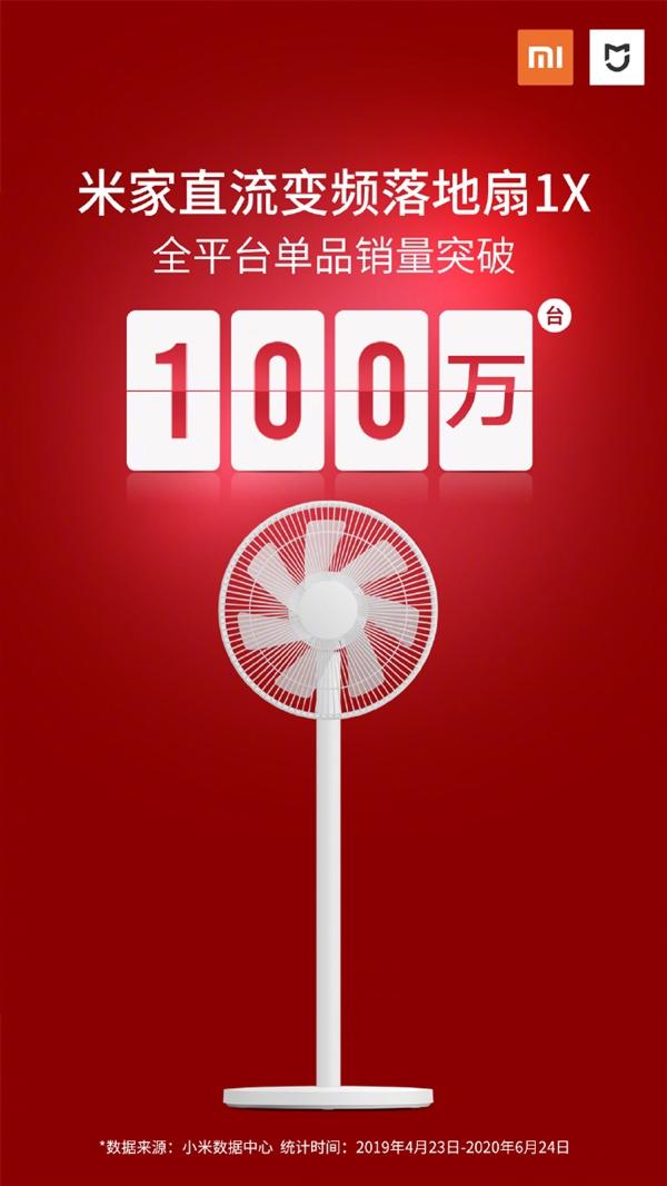 El ventilador inteligente Xiaomi Mijia DC Inverter Fan 1X ya acumula más de 1 millón de ventas