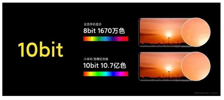 Sin ser de Samsung, la pantalla del Xiaomi Mi 10 Ultra ha sido catalogada como la mejor del mercado. Noticias Xiaomi Adictos