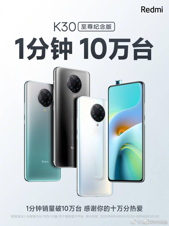 El Redmi K30 Ultra consigue agotar sus primeras 100.000 unidades en tan solo 1 minuto. Noticias Xiaomi Adictos