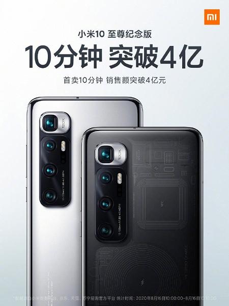 Las cifras de récord del nuevo Xiaomi Mi 10 Ultra han hecho que su venta haya sido todo un éxito. Noticias Xiaomi Adictos