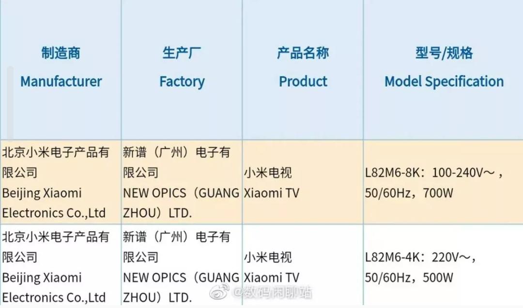Xiaomi s new 8K TVs will arrive with 5G modem