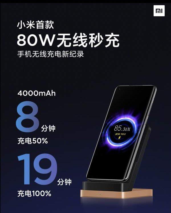 Xiaomi revoluciona la carga inalámbrica rompiendo cualquier récord anterior. Noticias Xiaomi Adictos