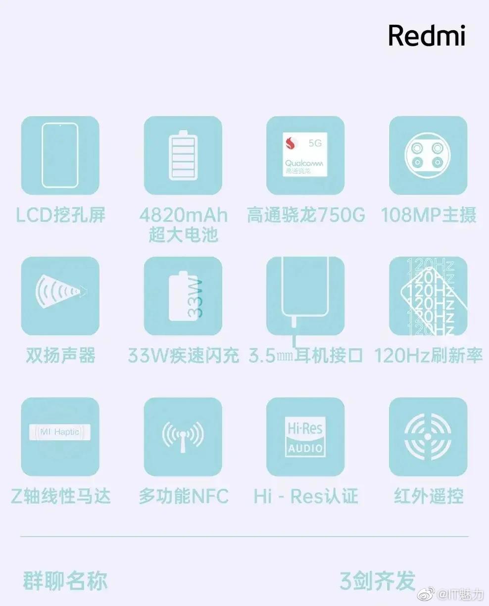 Xiaomi nos vuelve a mostrar el Redmi Note 9 Pro 5G mientras se filtran todas sus características. Noticias Xiaomi Adictos