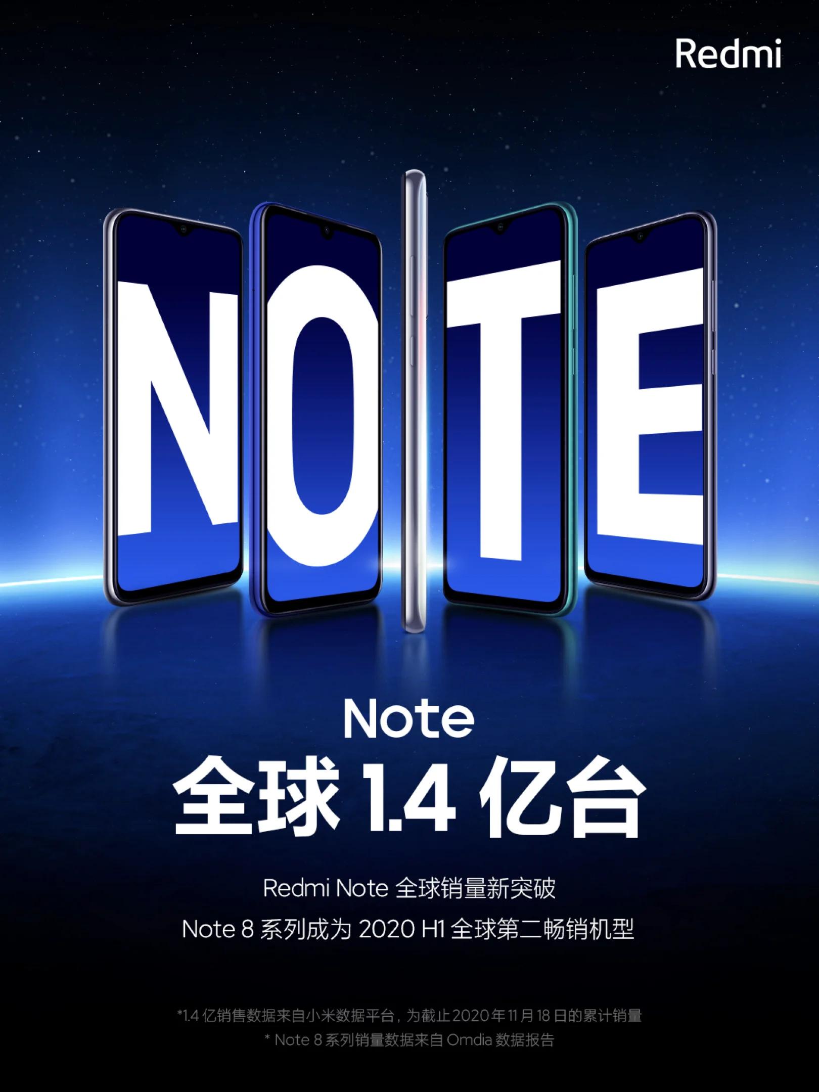 Las ventas globales de la Serie Redmi Note de Xiaomi supera los 140 millones de unidades