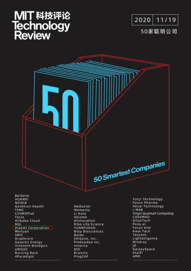 Xiaomi enters the TOP 50 of the smartest companies. News Xiaomi