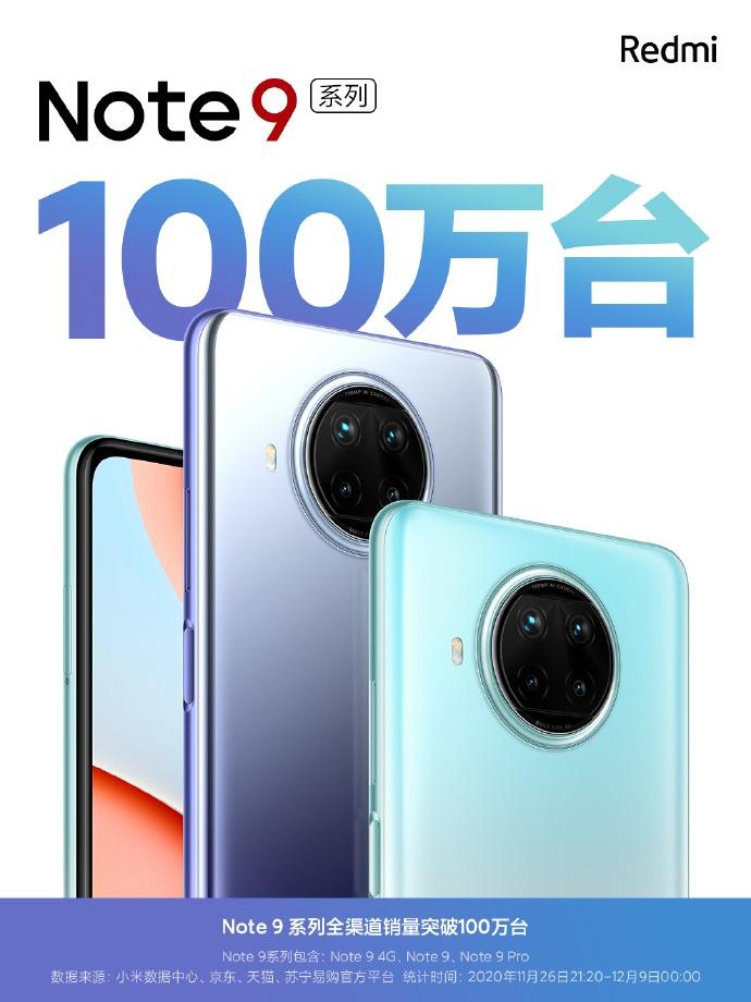 Los nuevos Redmi Note 9 5G ya acumulan más de 1 millón de unidades vendidas. Noticias Xiaomi Adictos