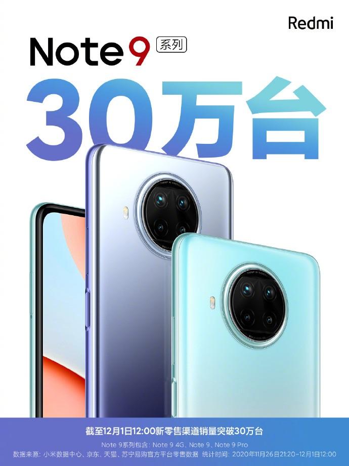 En tan solo unas horas los nuevos Redmi Note 9 5G han vendido más de 300.000 unidades. Noticias Xiaomi Adictos